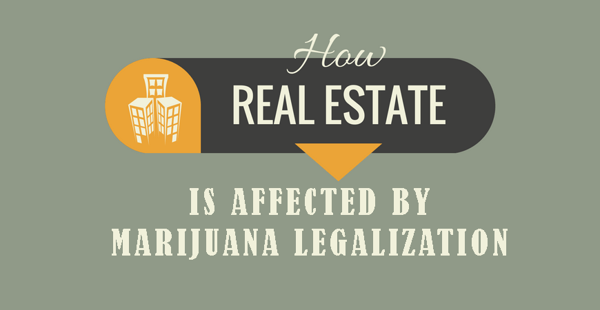 Real Estate and the Marijuana Industry